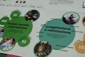 Webecome una piattaforma digitale per affrontare disagi dei bambini (ANSA)